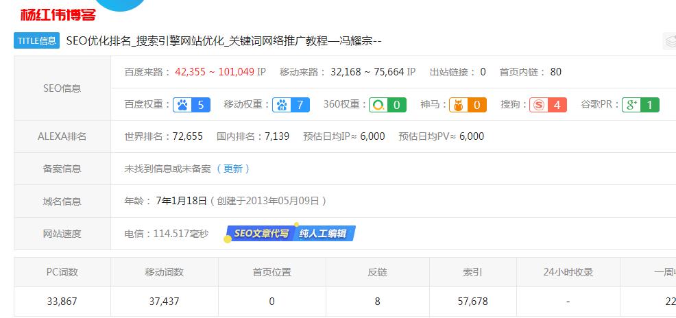 冯耀宗网站